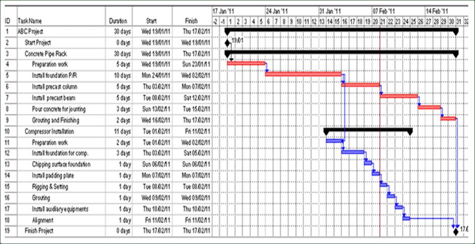 effective-cpm-scheduling